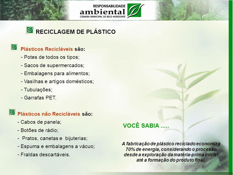 A fabricação de plástico reciclado economiza