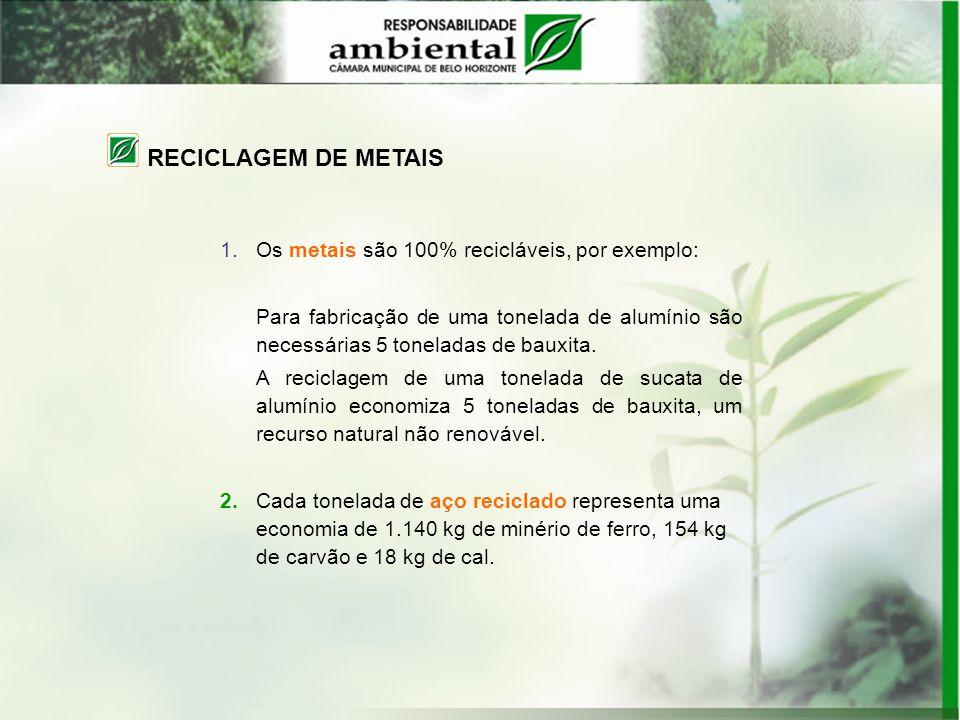 RECICLAGEM DE METAIS Os metais são 100% recicláveis, por exemplo: