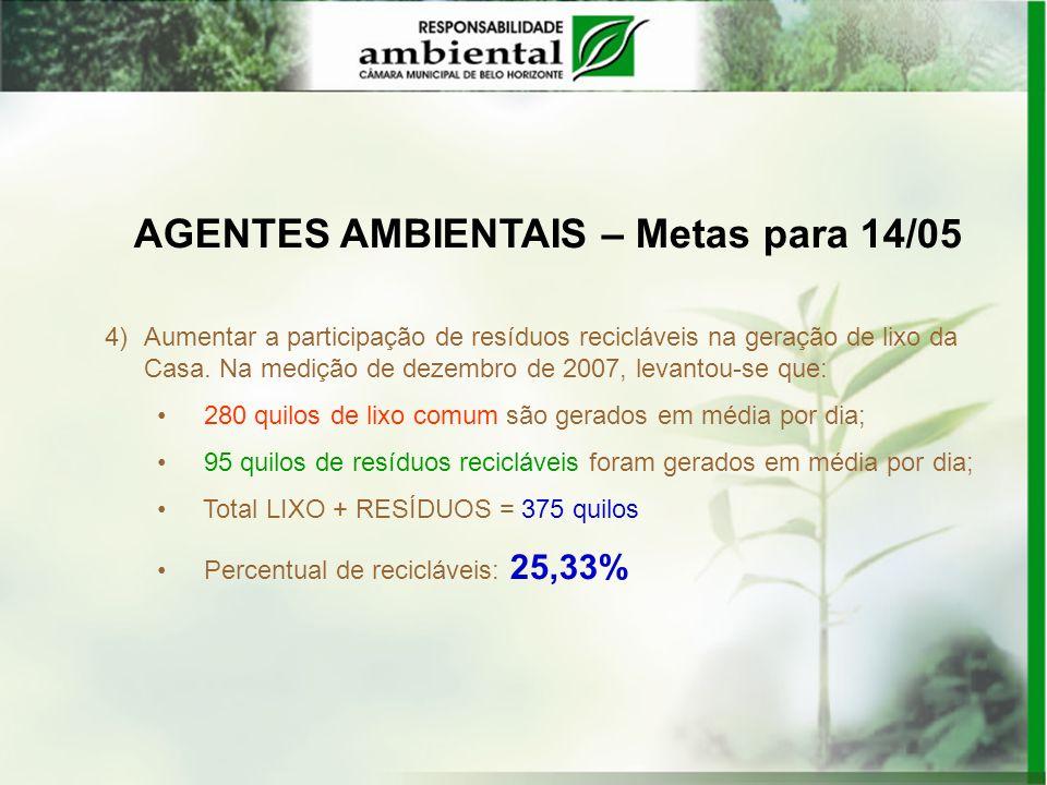 AGENTES AMBIENTAIS – Metas para 14/05