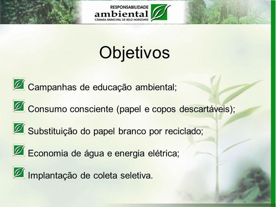 Objetivos Campanhas de educação ambiental;