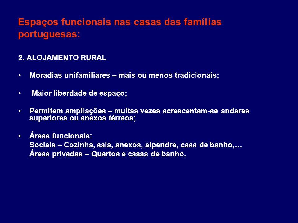 Espaços funcionais nas casas das famílias portuguesas: