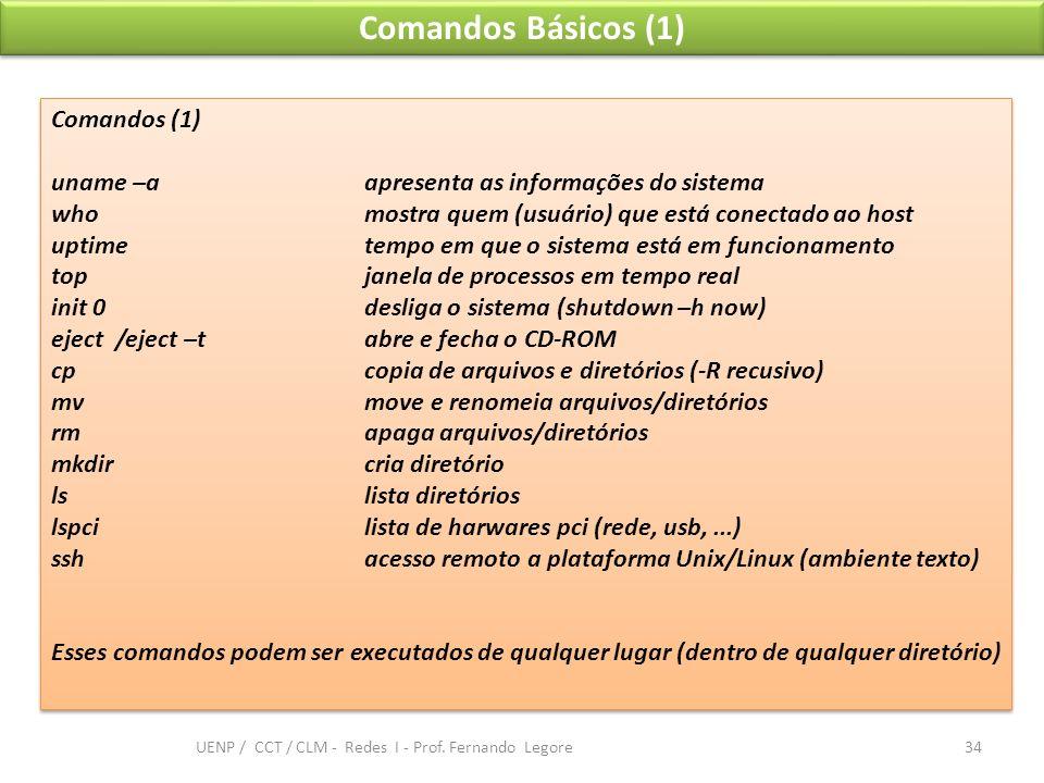 UENP / CCT / CLM - Redes I - Prof. Fernando Legore