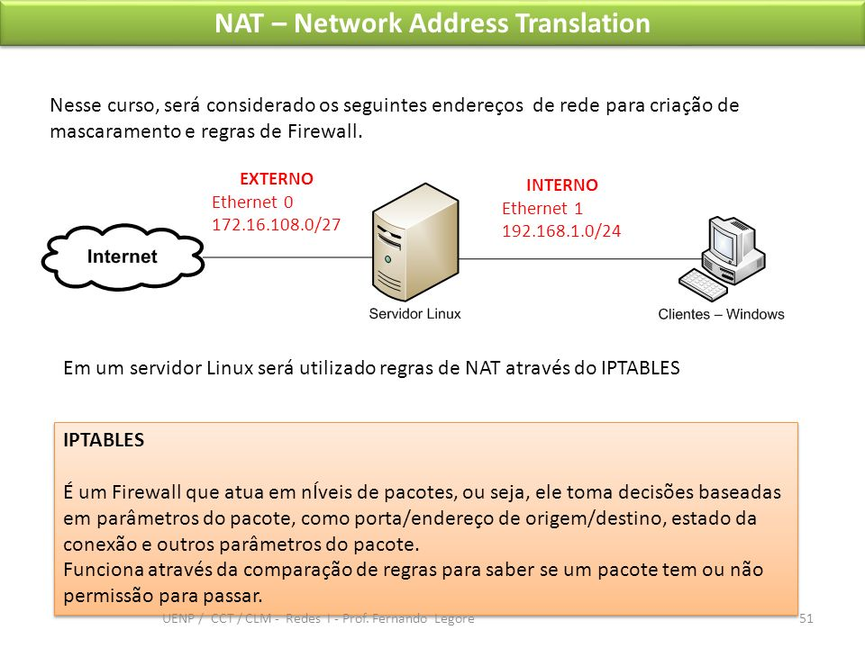 NAT – Network Address Translation