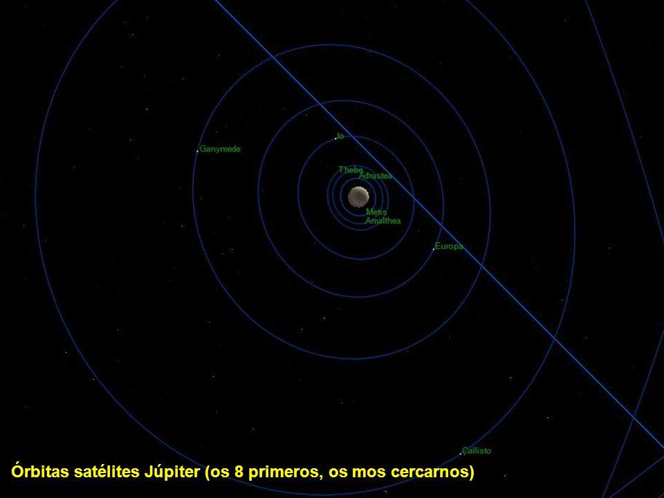 Órbitas satélites Júpiter (os 8 primeros, os mos cercarnos)