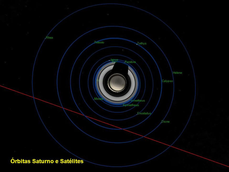 Órbitas Saturno e Satélites