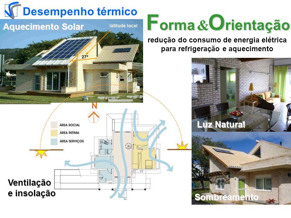redução do consumo de energia elétrica para refrigeração e aquecimento