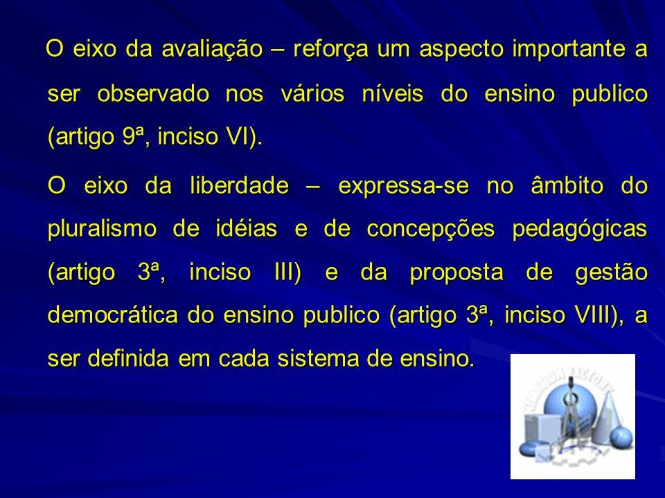O eixo da avaliação – reforça um aspecto importante a ser observado nos vários níveis do ensino publico (artigo 9ª, inciso VI).