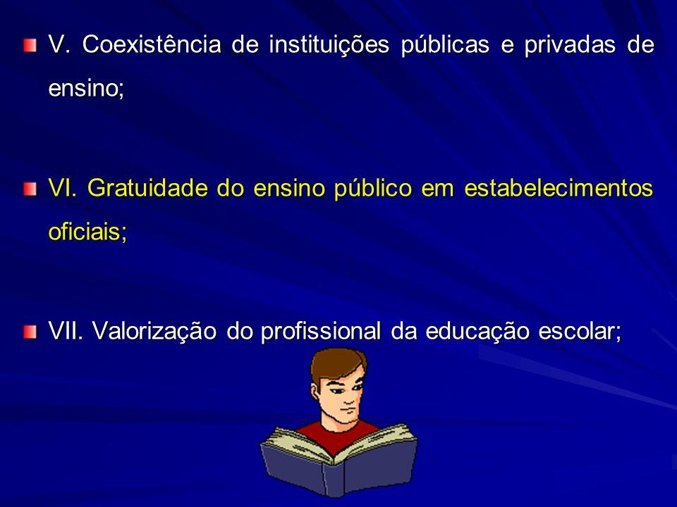 V. Coexistência de instituições públicas e privadas de ensino;