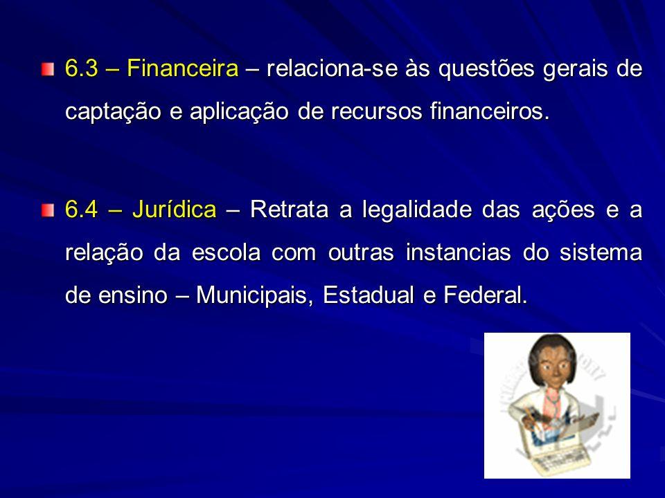 6.3 – Financeira – relaciona-se às questões gerais de captação e aplicação de recursos financeiros.