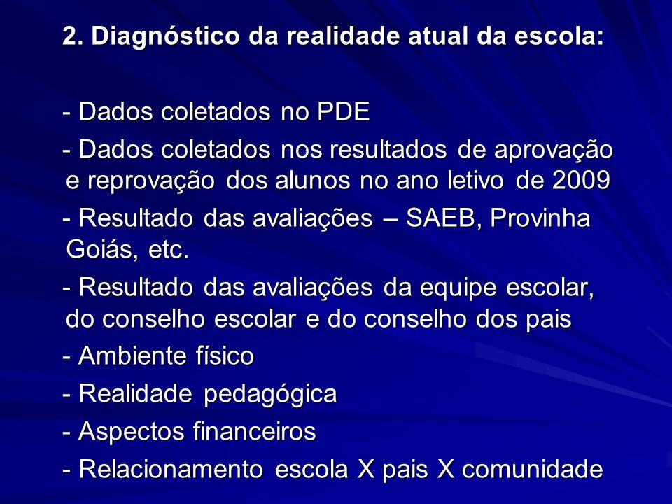 2. Diagnóstico da realidade atual da escola: