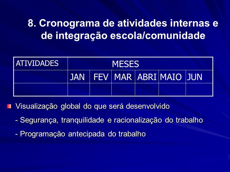 8. Cronograma de atividades internas e de integração escola/comunidade