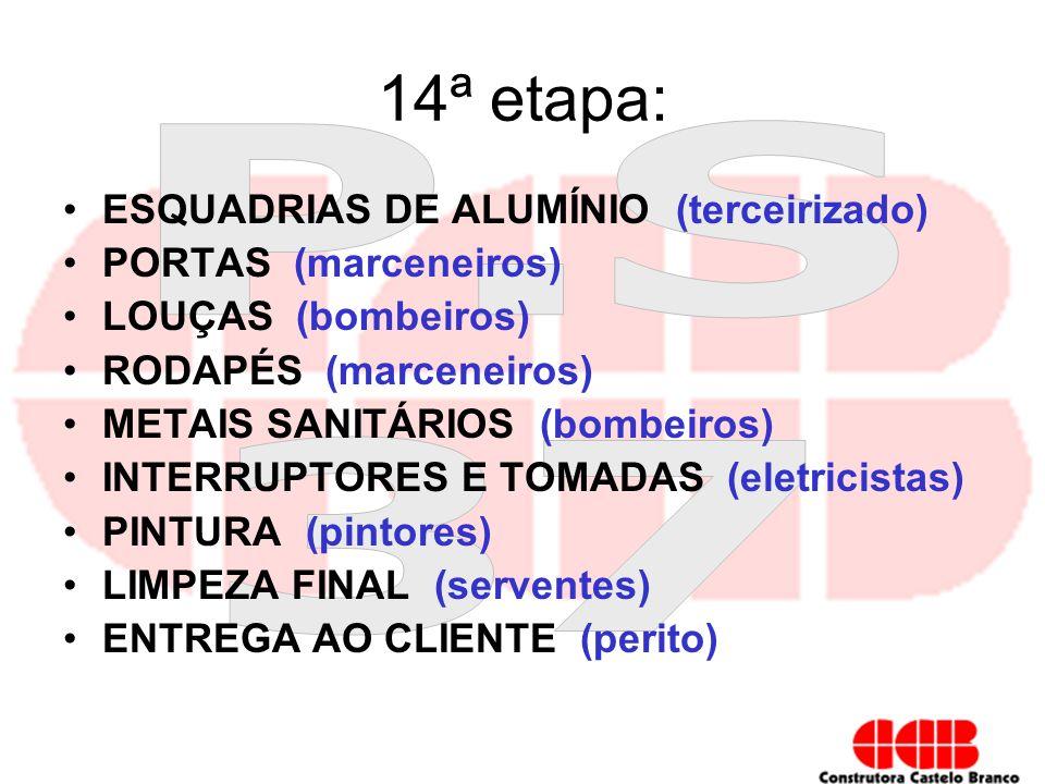 14ª etapa: ESQUADRIAS DE ALUMÍNIO (terceirizado) PORTAS (marceneiros)