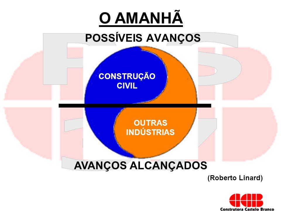 O AMANHÃ POSSÍVEIS AVANÇOS AVANÇOS ALCANÇADOS CONSTRUÇÃO CIVIL