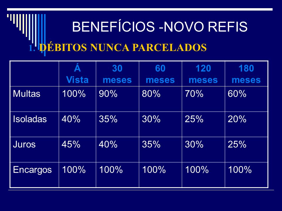 BENEFÍCIOS -NOVO REFIS