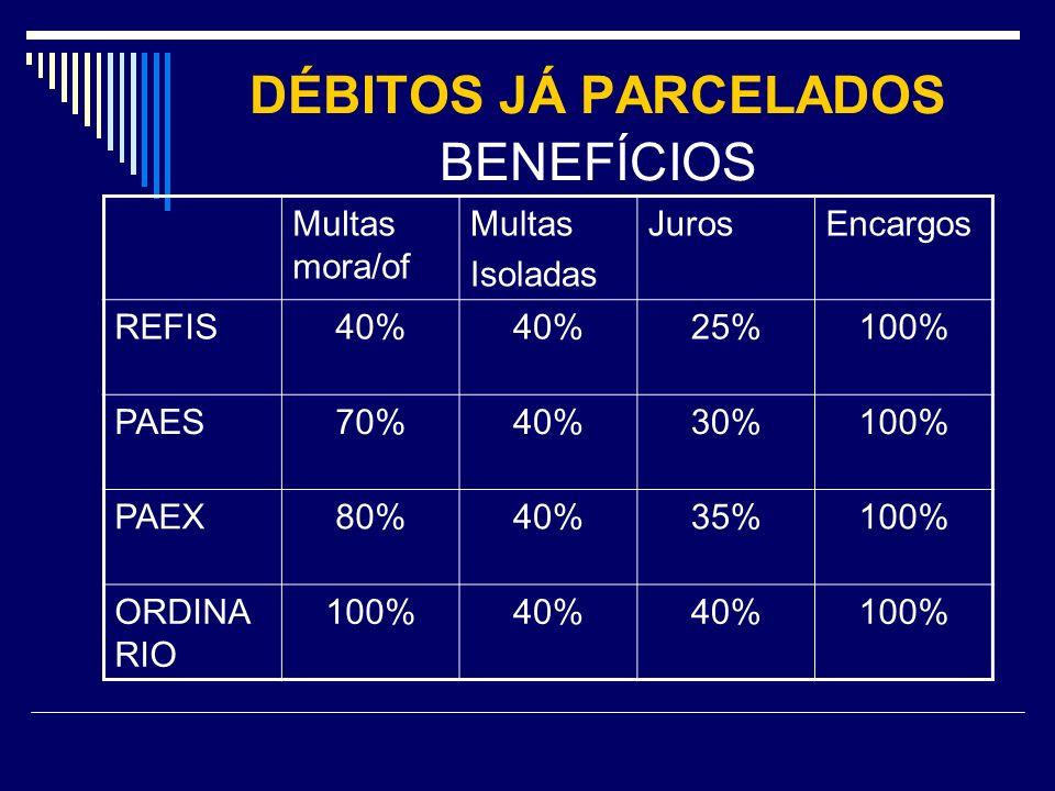 DÉBITOS JÁ PARCELADOS BENEFÍCIOS