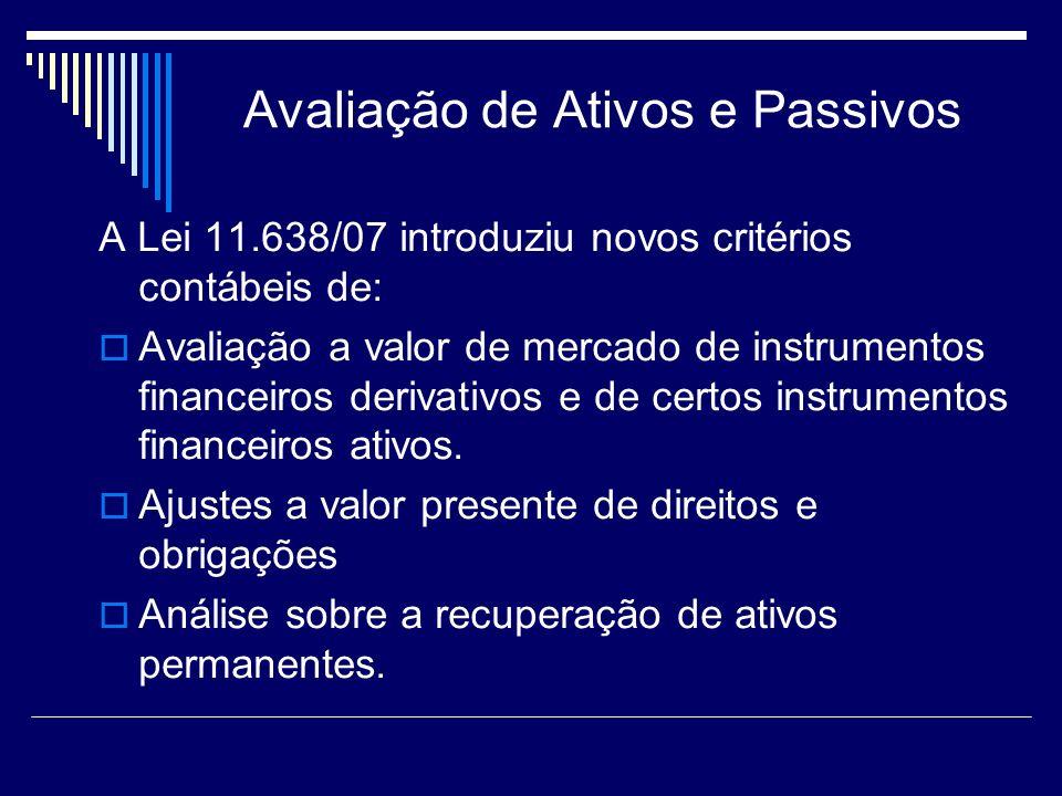 Avaliação de Ativos e Passivos