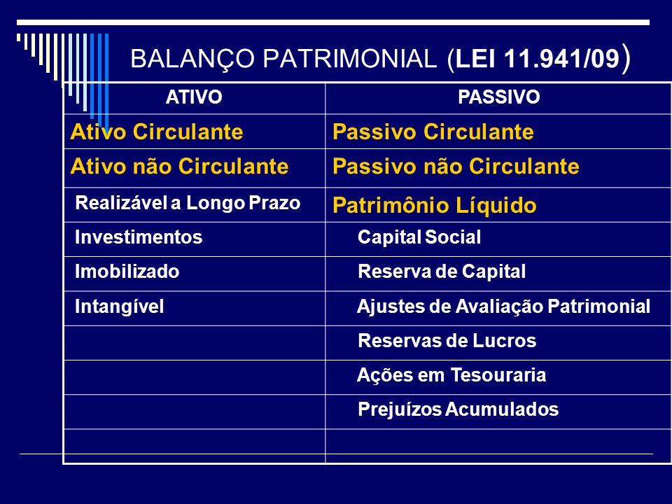 BALANÇO PATRIMONIAL (LEI 11.941/09)