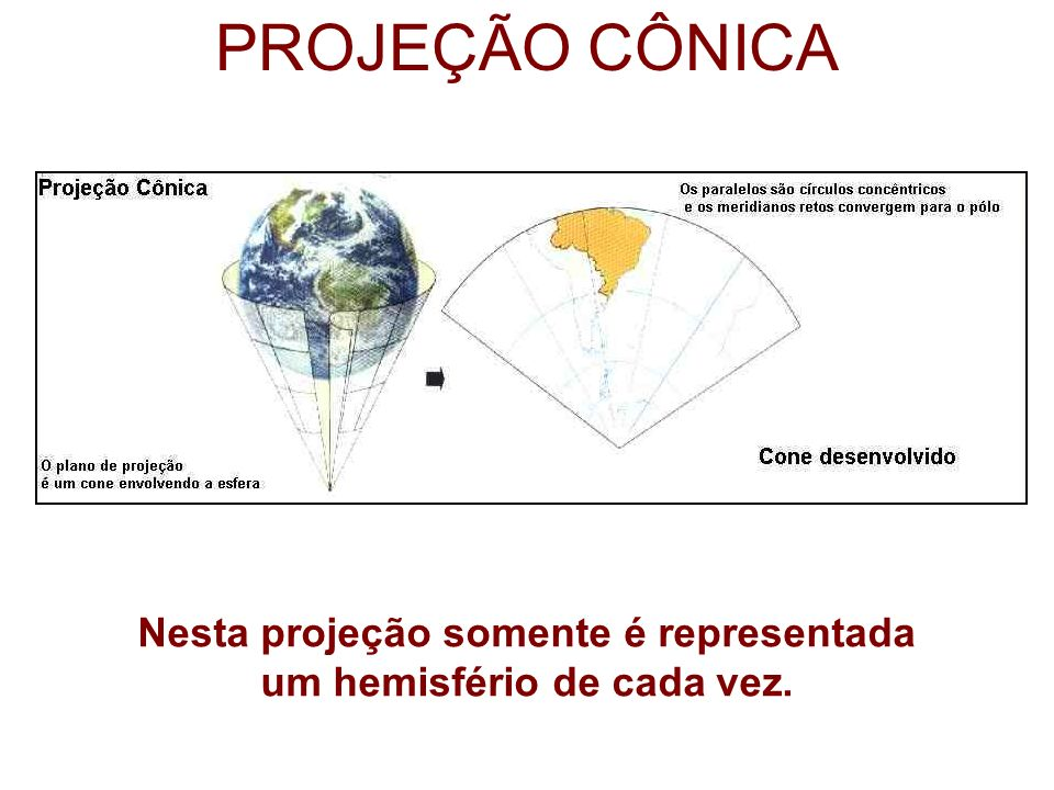 Nesta projeção somente é representada um hemisfério de cada vez.