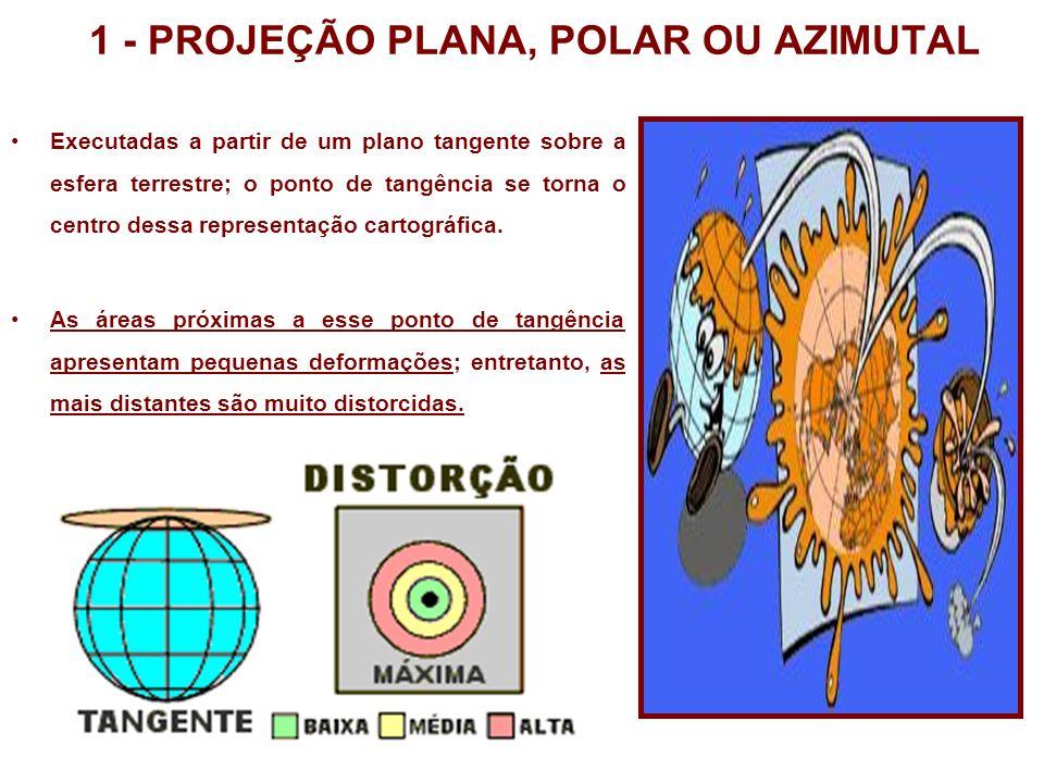 1 - PROJEÇÃO PLANA, POLAR OU AZIMUTAL