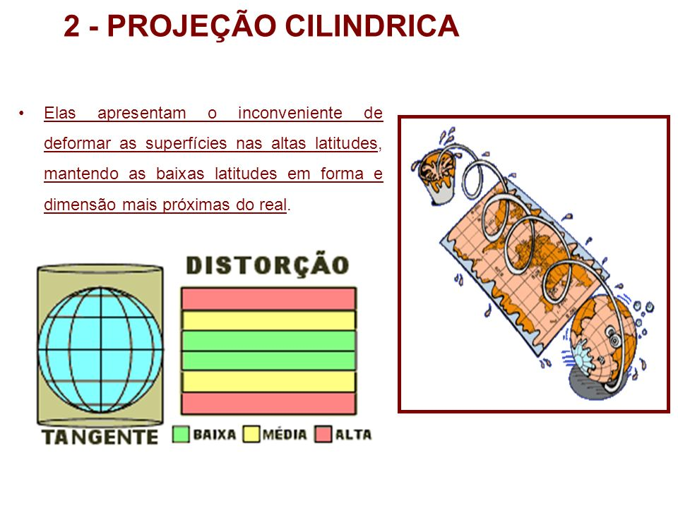 2 - PROJEÇÃO CILINDRICA