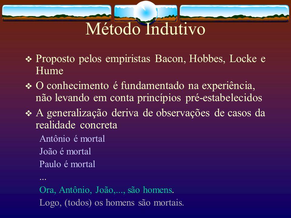Método Indutivo Proposto pelos empiristas Bacon, Hobbes, Locke e Hume
