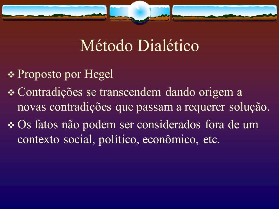 Método Dialético Proposto por Hegel