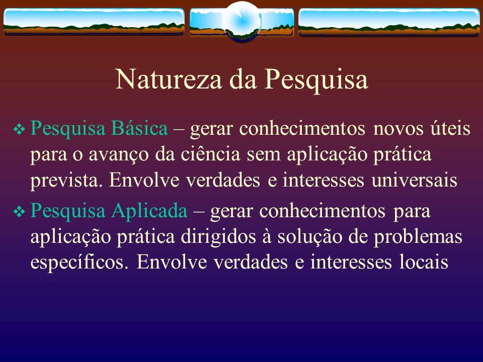 Natureza da Pesquisa