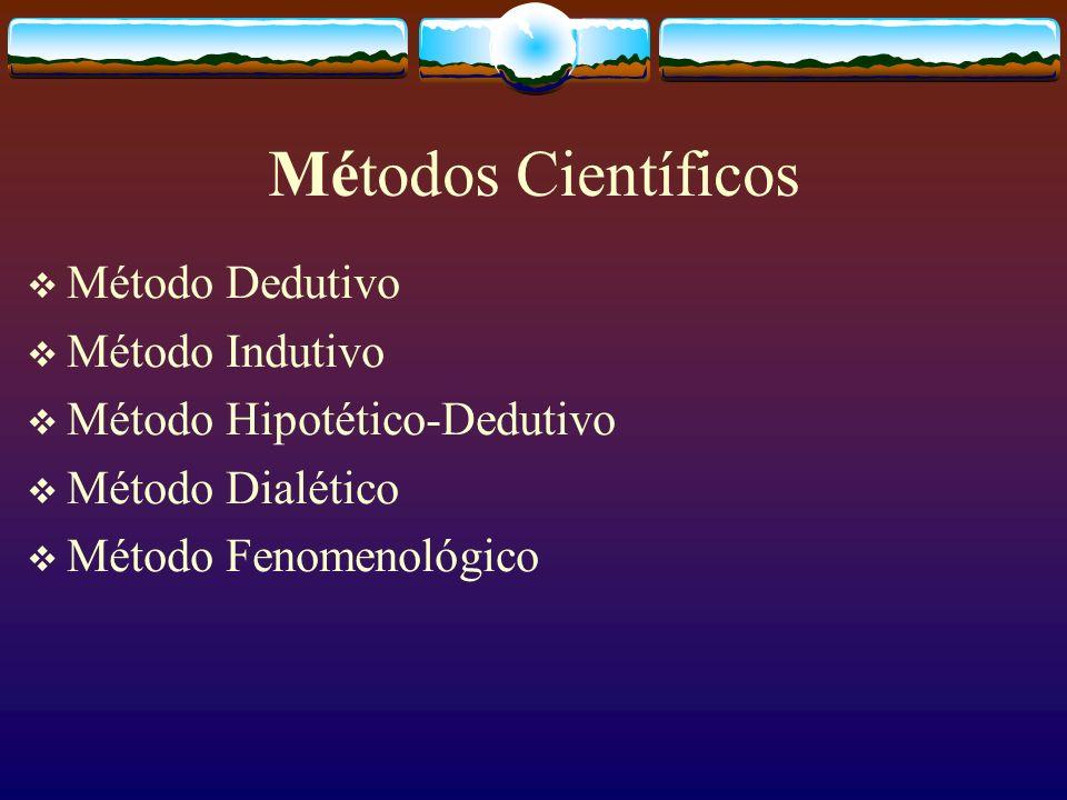 Métodos Científicos Método Dedutivo Método Indutivo