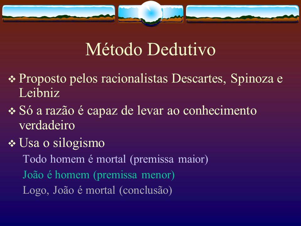 Método Dedutivo Proposto pelos racionalistas Descartes, Spinoza e Leibniz. Só a razão é capaz de levar ao conhecimento verdadeiro.