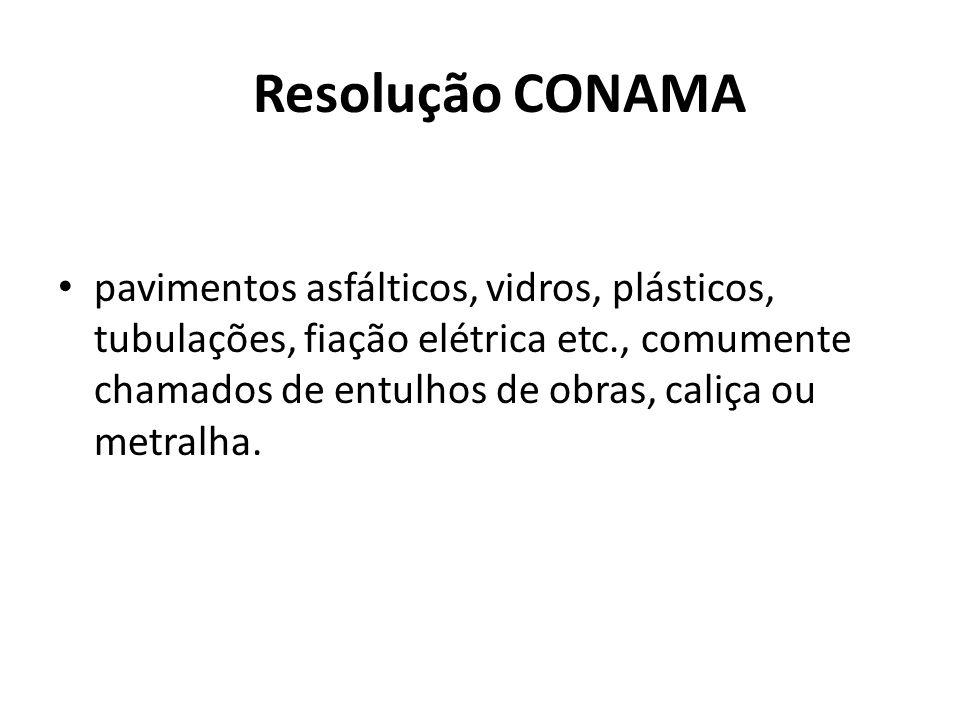 Resolução CONAMA