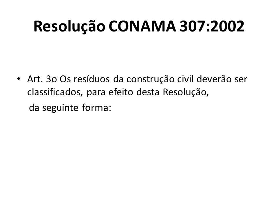 Resolução CONAMA 307:2002 Art. 3o Os resíduos da construção civil deverão ser classificados, para efeito desta Resolução,