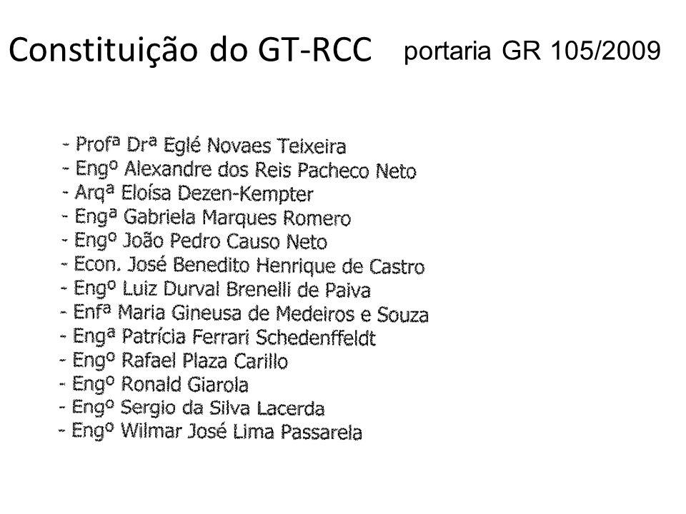 Constituição do GT-RCC