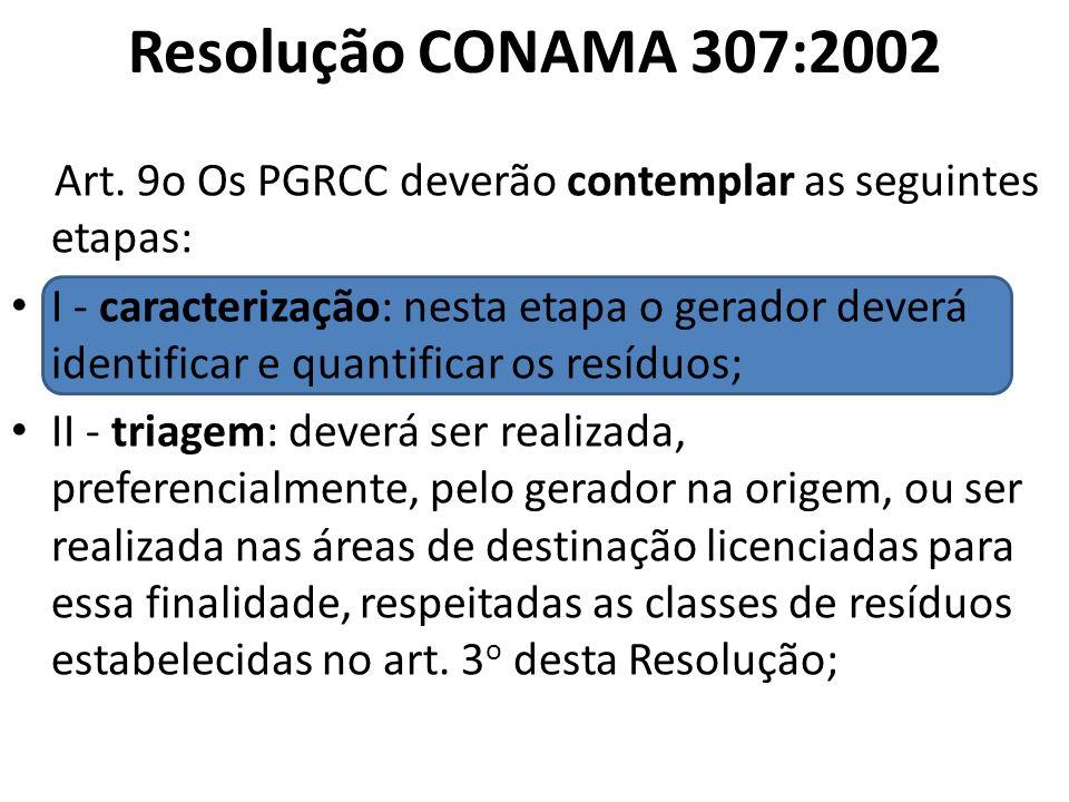 Resolução CONAMA 307:2002 Art. 9o Os PGRCC deverão contemplar as seguintes etapas: