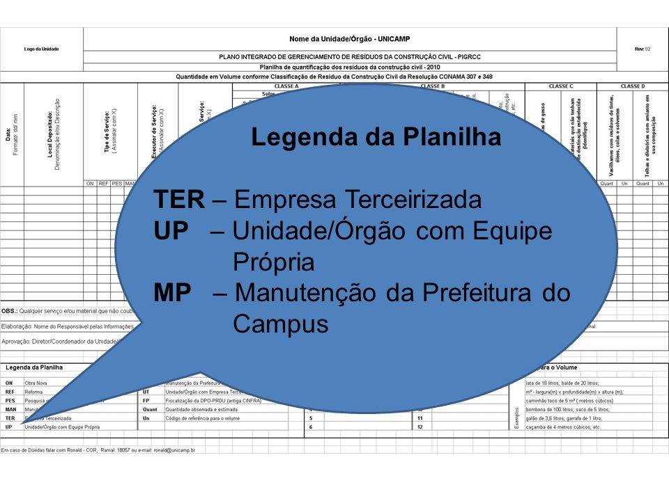 Legenda da Planilha TER – Empresa Terceirizada. UP – Unidade/Órgão com Equipe. Própria. MP – Manutenção da Prefeitura do.