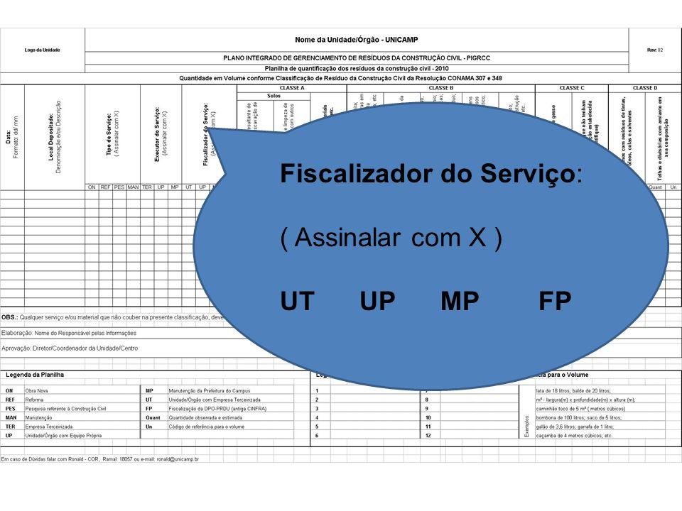 Fiscalizador do Serviço: