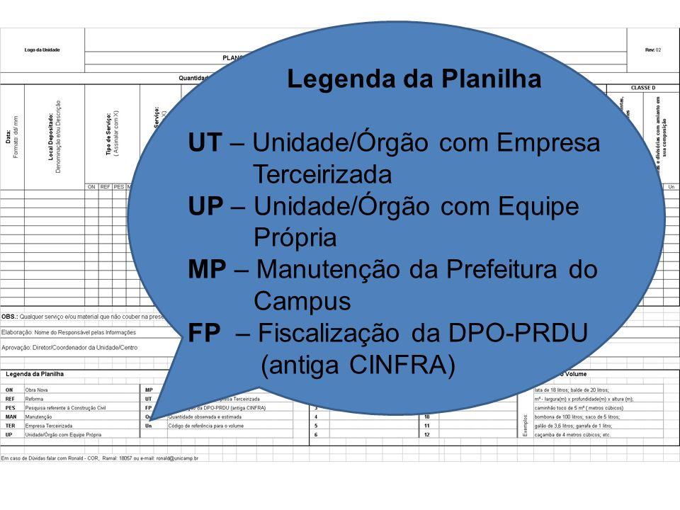 Legenda da Planilha UT – Unidade/Órgão com Empresa. Terceirizada. UP – Unidade/Órgão com Equipe. Própria.