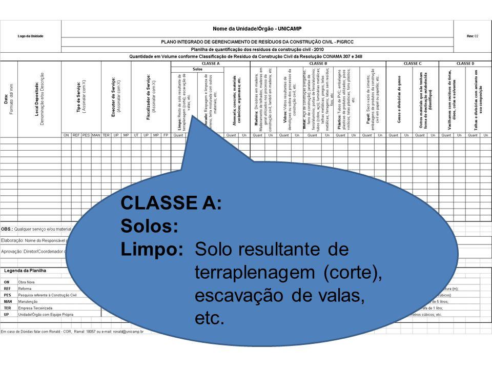 CLASSE A: Solos: Limpo: Solo resultante de terraplenagem (corte), escavação de valas, etc.