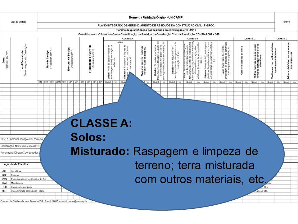 CLASSE A: Solos: Misturado: Raspagem e limpeza de.