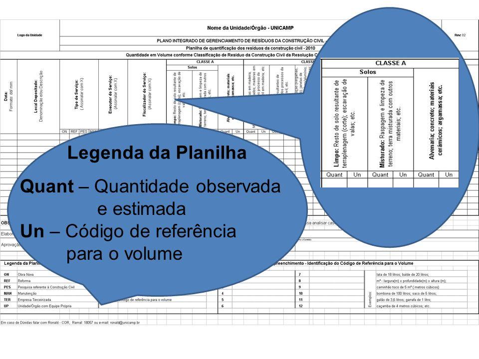 Legenda da Planilha Quant – Quantidade observada e estimada Un – Código de referência para o volume