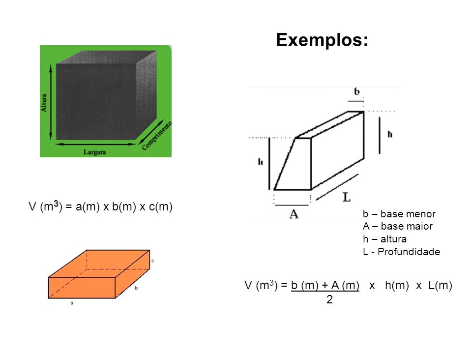 Exemplos: V (m3) = a(m) x b(m) x c(m)