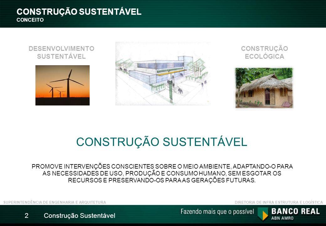 CONSTRUÇÃO SUSTENTÁVEL CONCEITO