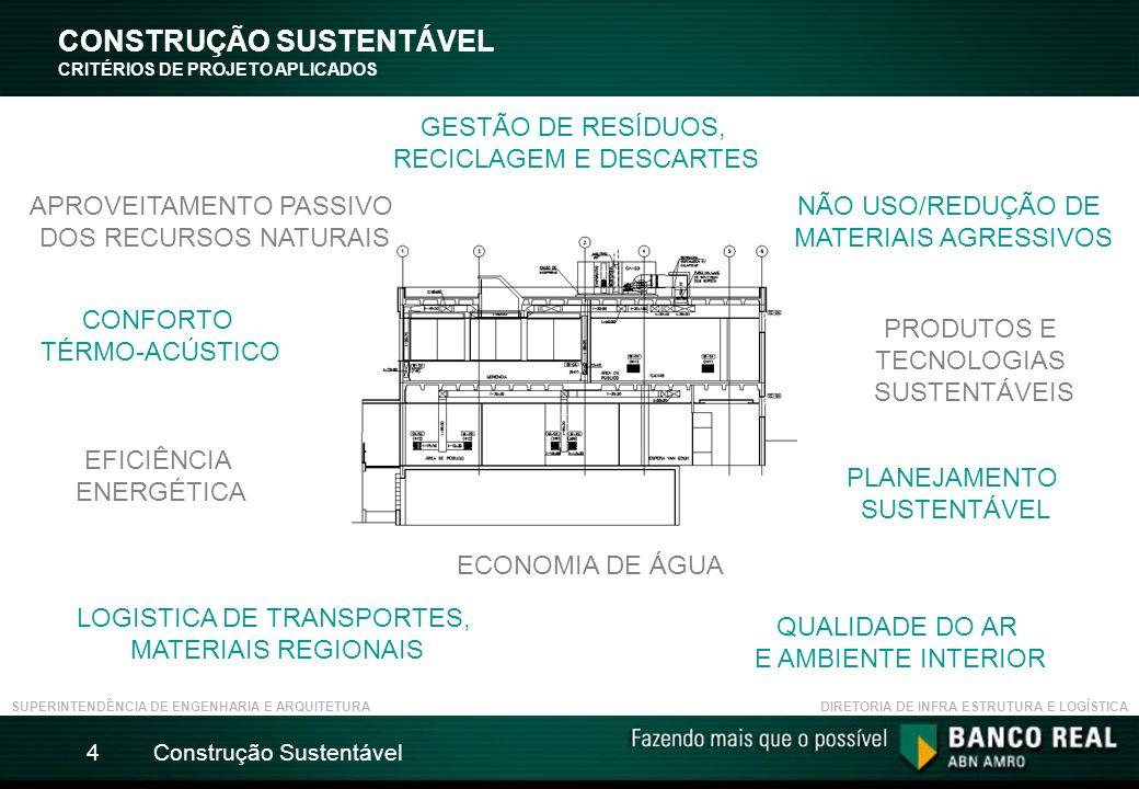 CONSTRUÇÃO SUSTENTÁVEL CRITÉRIOS DE PROJETO APLICADOS