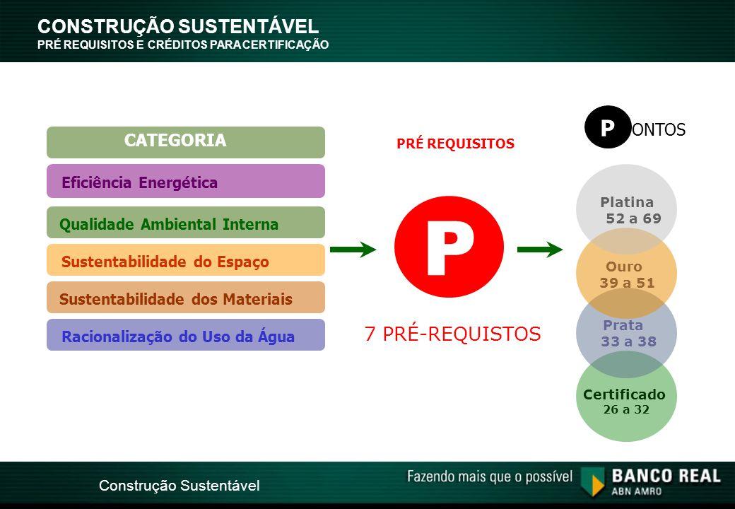 P P CONSTRUÇÃO SUSTENTÁVEL PRÉ REQUISITOS E CRÉDITOS PARA CERTIFICAÇÃO