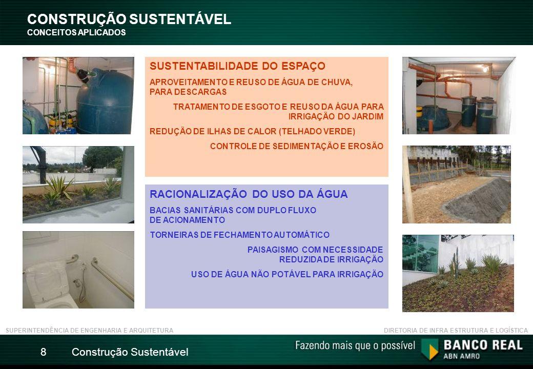 CONSTRUÇÃO SUSTENTÁVEL CONCEITOS APLICADOS