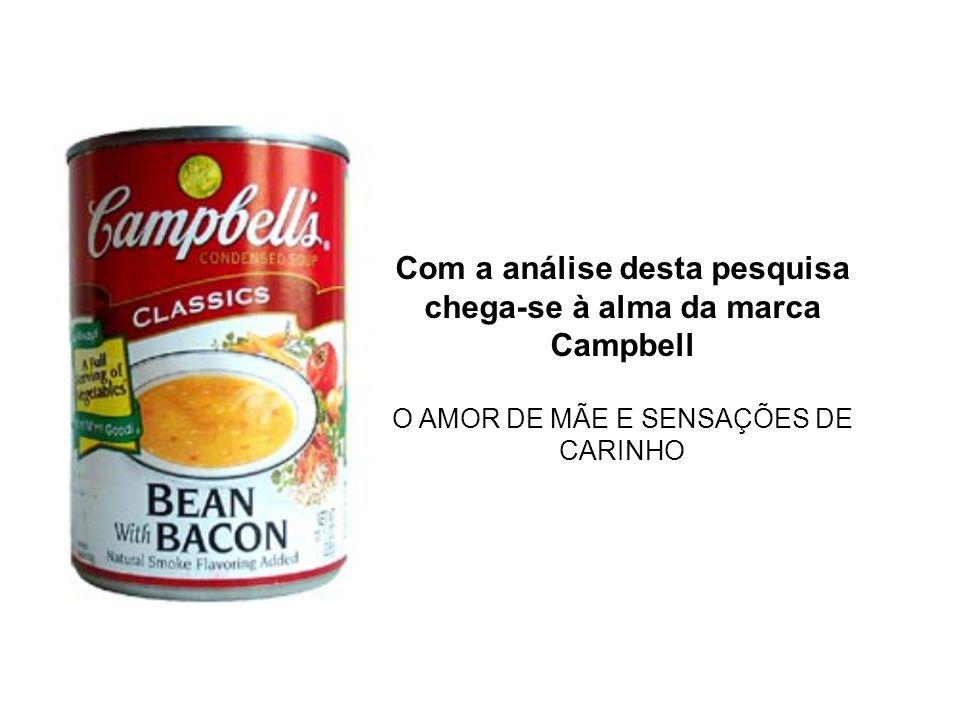Com a análise desta pesquisa chega-se à alma da marca Campbell