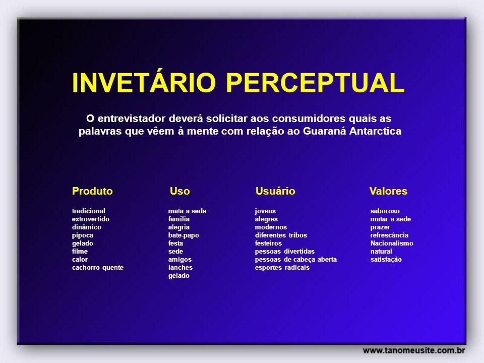 INVETÁRIO PERCEPTUAL O entrevistador deverá solicitar aos consumidores quais as. palavras que vêem à mente com relação ao Guaraná Antarctica.