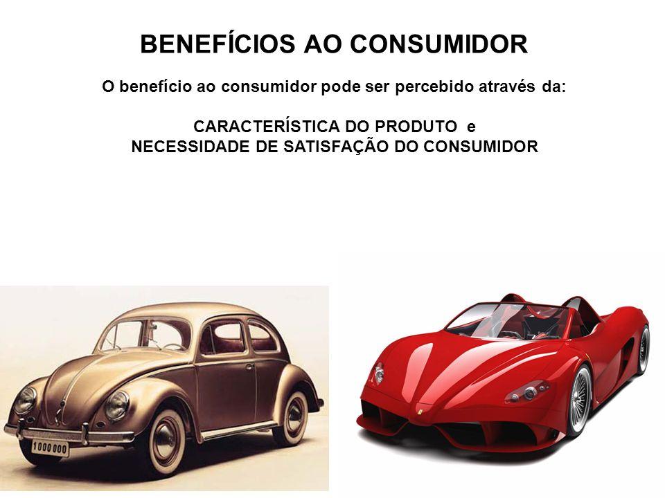 BENEFÍCIOS AO CONSUMIDOR