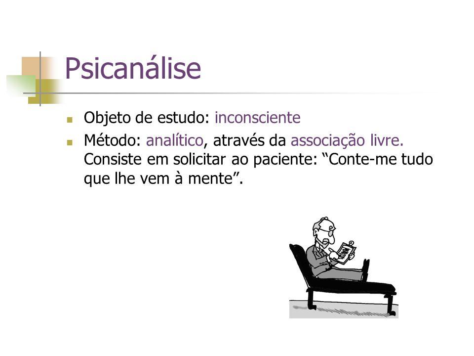 Psicanálise Objeto de estudo: inconsciente