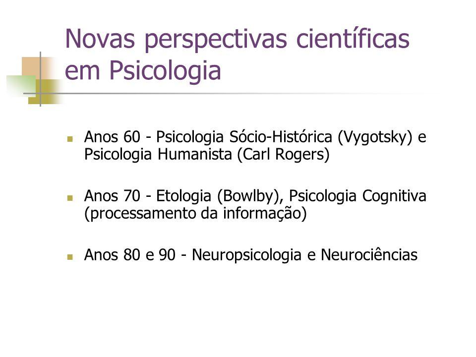 Novas perspectivas científicas em Psicologia