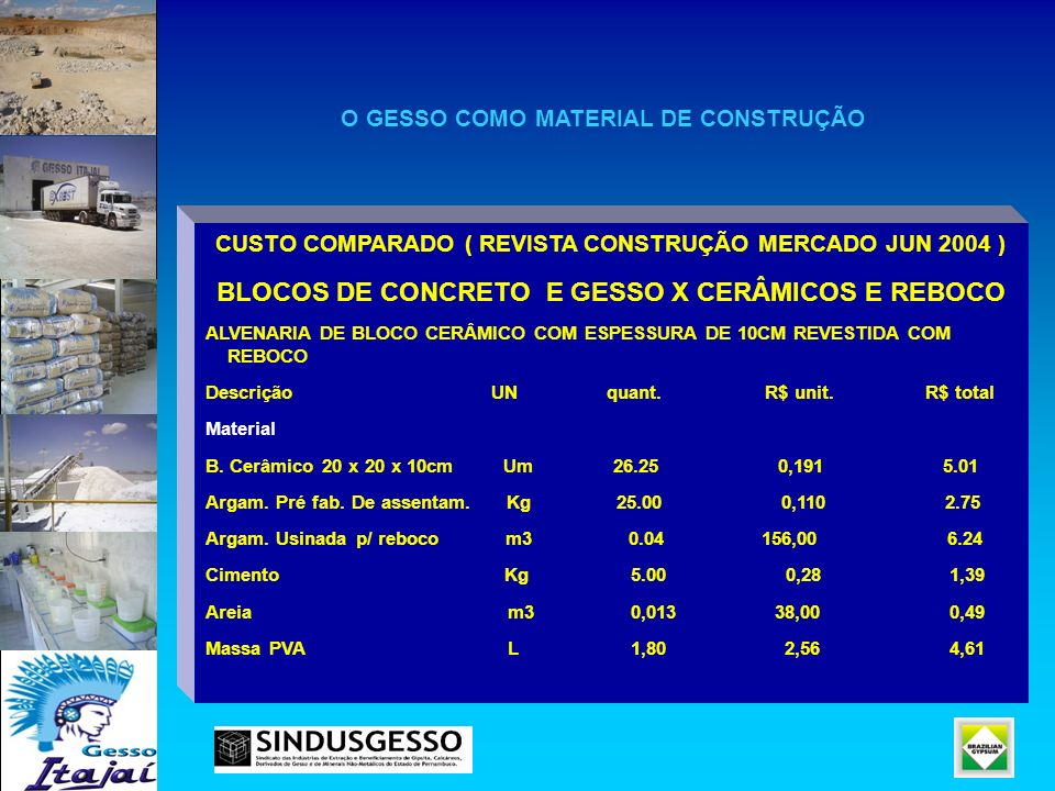 BLOCOS DE CONCRETO E GESSO X CERÂMICOS E REBOCO